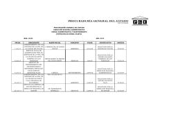 Ínfima Cuantía de adquisiciones, servicios y mantenimiento julio 2013 (Archivo PDF)