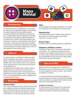 Mapa Mental Introducción Ideas