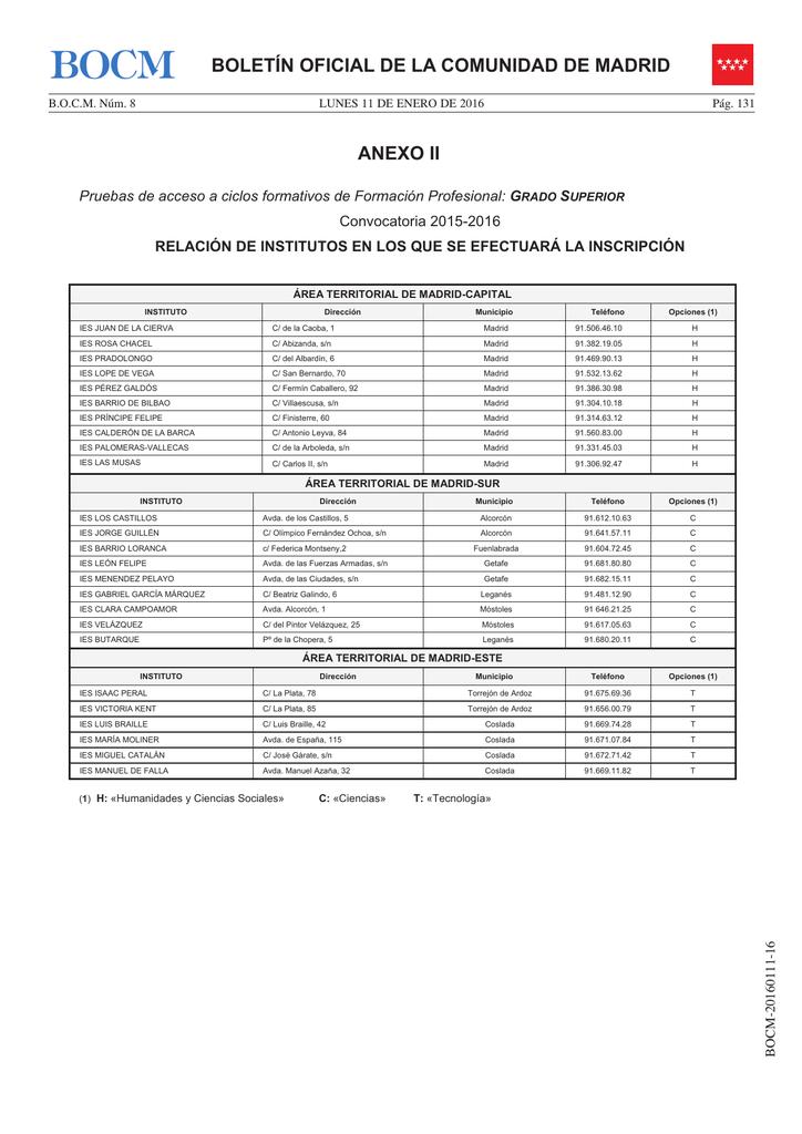 Lista De Centros Examinadores De Las Pruebas De Acceso A