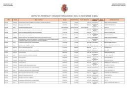 relación de los contratos finalizados del ejercicio 2015