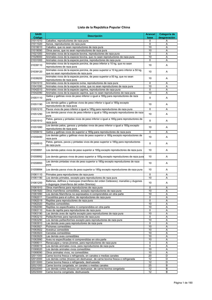 Peque/ña Sierra De Podar El/éctrica con Mango Antideslizante Sierra De Cadena De Mano Inal/ámbrica Recargable con Sierra El/éctrica Bater/ía De Litio Inal/ámbrica para El Hogar
