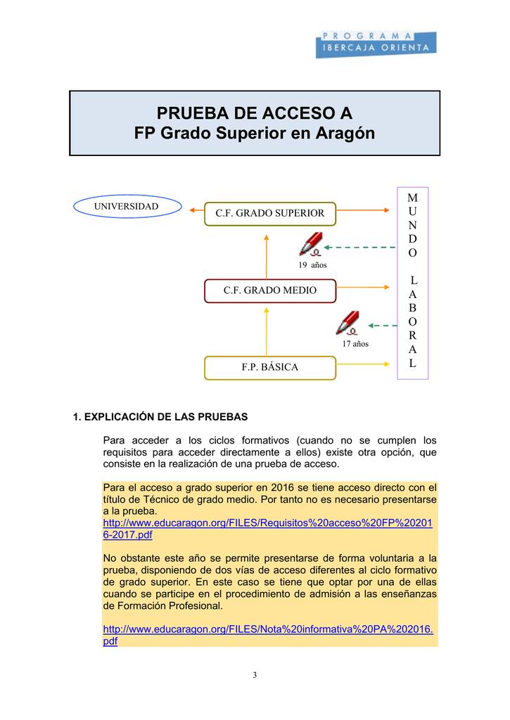 Prueba De Acceso En Aragón