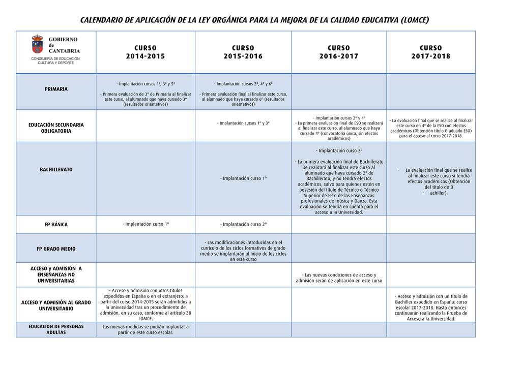Calendario Implantación Lomce