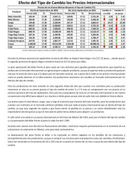 Descargar este archivo (Efecto del Tipo de Cambio en los precios Internacionales-15-09-2015.pdf)