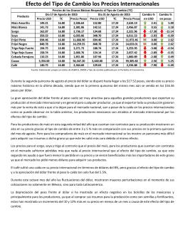 Descargar este archivo (Efecto del Tipo de Cambio en los precios Internacionales-31-08-2015.pdf)