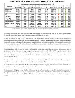 Descargar este archivo (Efecto del Tipo de Cambio en los precios Internacionales-30-09-2015.pdf)