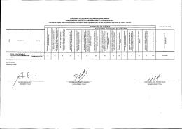 CUADRO DE EVALUACION REPROMEDIC -ITEM 4, 6 y 7(22.04.2013)