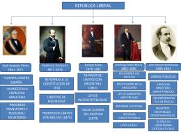 Clase 5. Gobiernos Liberales 1861-1891