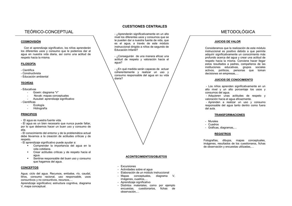 Diagrama V Doc