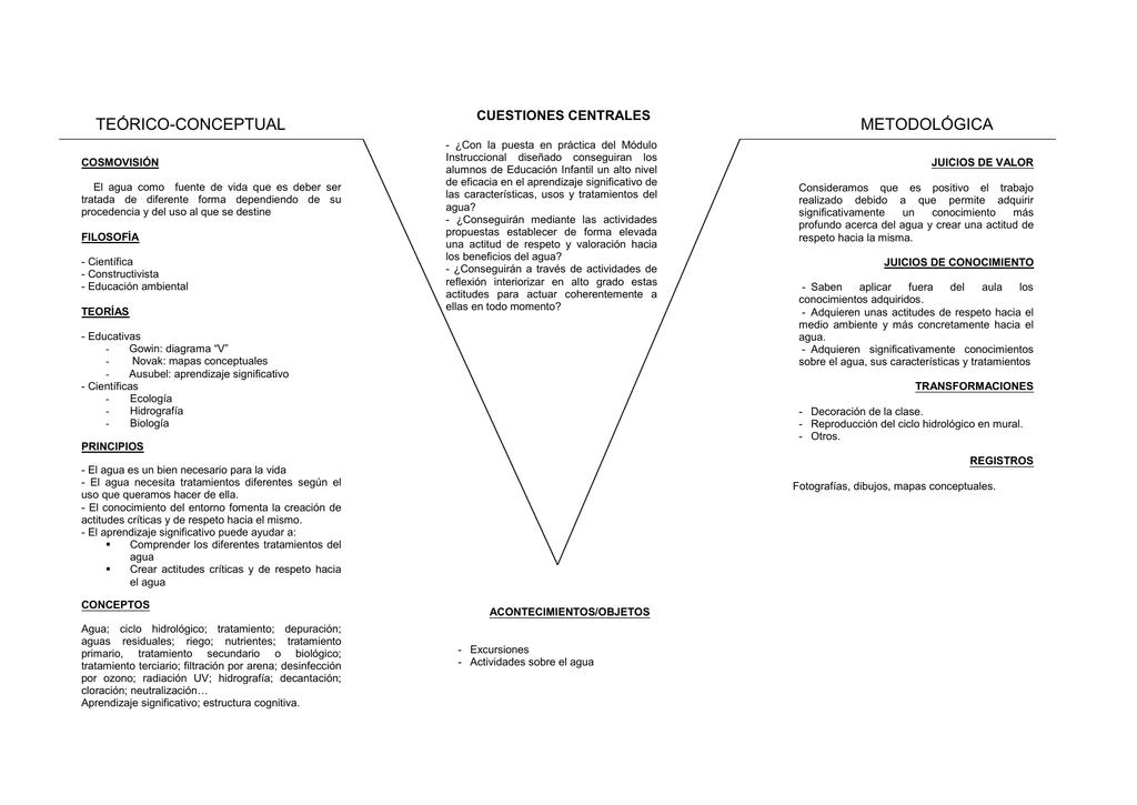 V Epistemológica Agua Doc