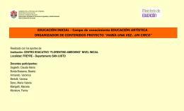 Organizador gráfico de contenidos Proyecto Educación Artística.