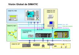 Hardware S7-200.pdf