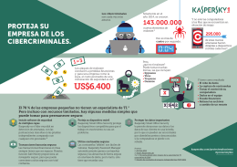 D US$6.400 - Kaspersky Lab