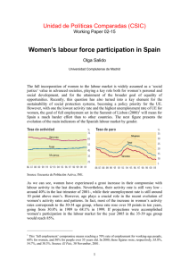 Women`s labour force participation in Spain - digital