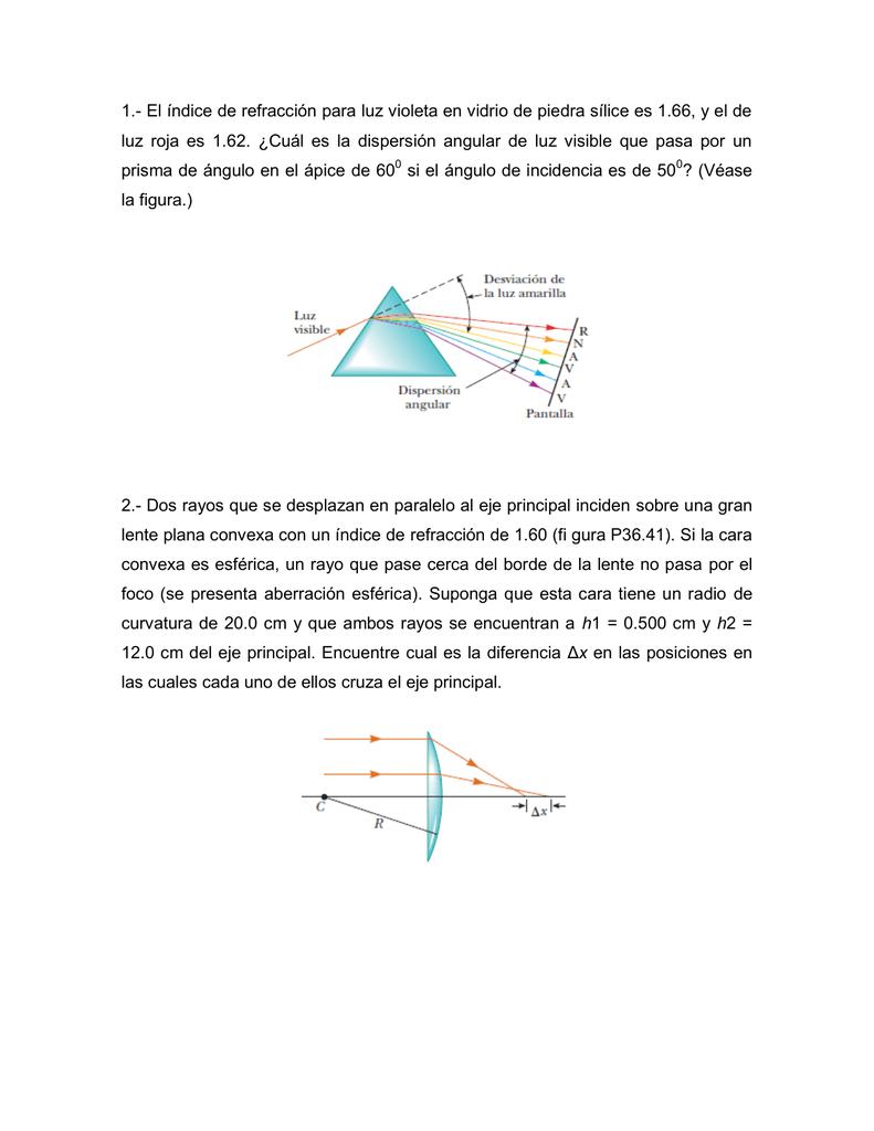 90449b4ec3 1.- El índice de refracción para luz violeta en vidrio