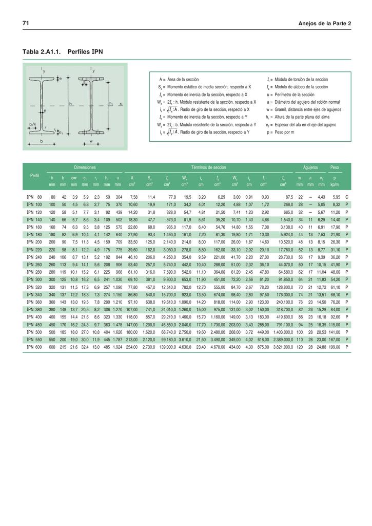 Prontuario acero laminado pdf files