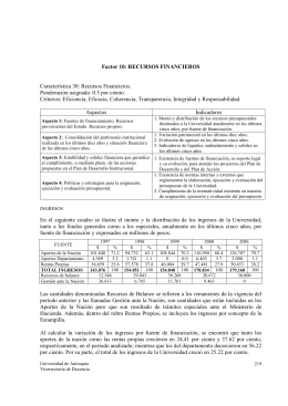 Recursos financieros - Universidad de Antioquia