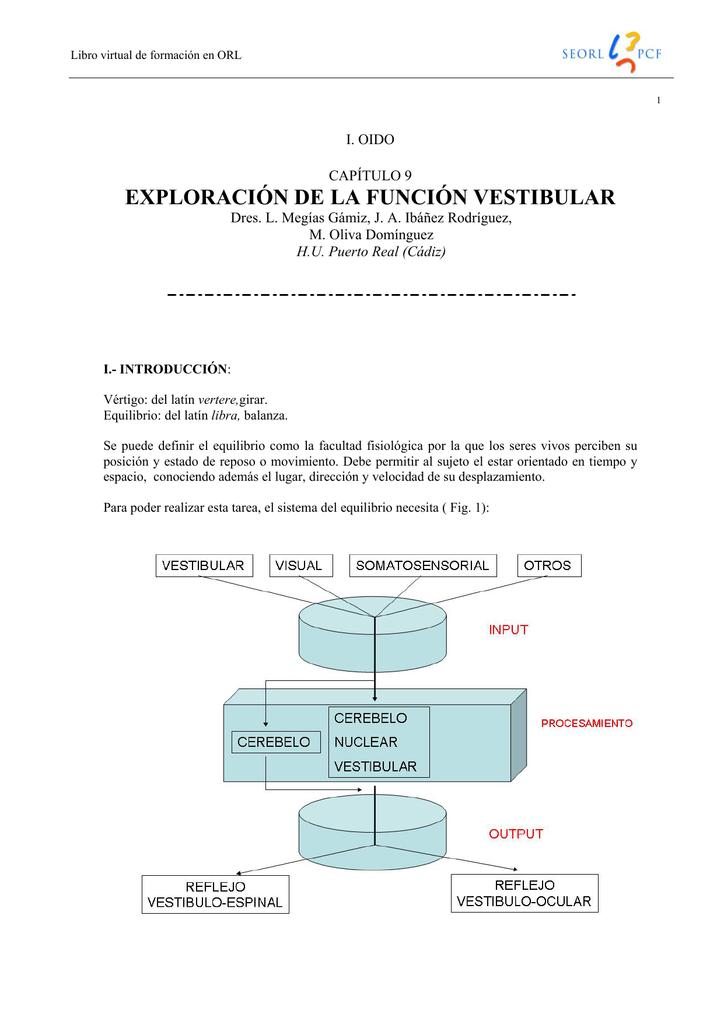 exploración de la función vestibular