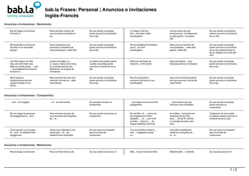 Frases Personal Anuncios E Invitaciones Inglés Francés