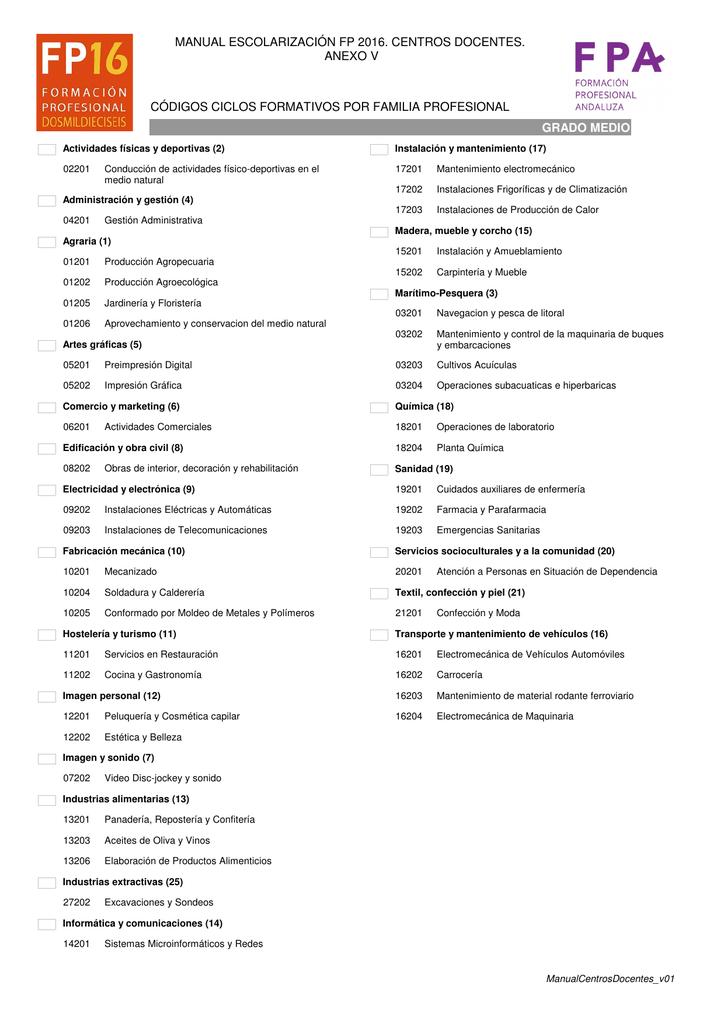 Códigos De Escolarización De Ciclos Formativos De Grado Medio