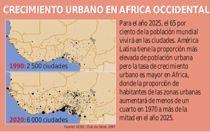 CRECIMIENTO URBANO EN AFRICA OCCIDENTAL