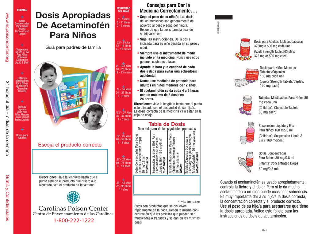 Dosis de acetaminofen para bebe de 2 meses