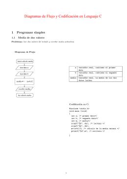 Manual de funciones analista inventarios diagramas de flujo y codificacin en lenguaje c ccuart Images