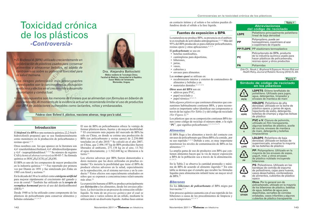 Toxicidad Cronica