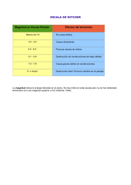 Aritech Cd 95 Manualidades