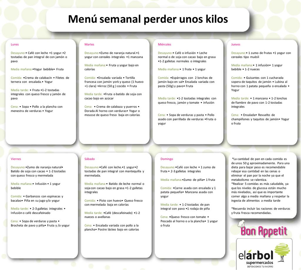 Frutas para bajar de peso pdf download