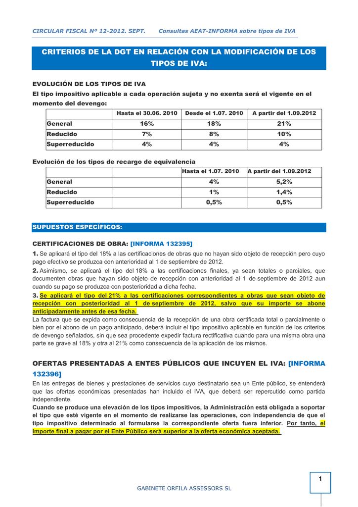 5f7da69c54 12. Sept. Consultas de la AEAT sobre tipo aplicable de IVA