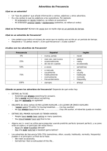 Adverbios de Frecuencia - Teacher