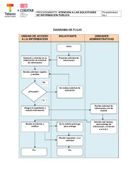 Matriz bxls ministerio de relaciones exteriores y movilidad humana diagrama de flujo unidad de acceso a la informacion solicitante ccuart Choice Image