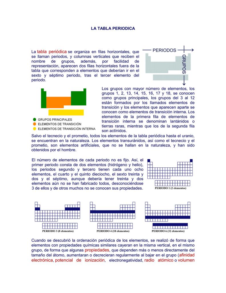 Electrnica potencial de ionizacin electronegatividad radio urtaz Image collections
