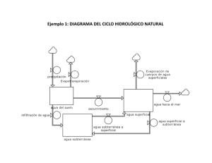 0b62cc82a3 ANEXO 4 El ciclo hidrológico: cuadro para completar