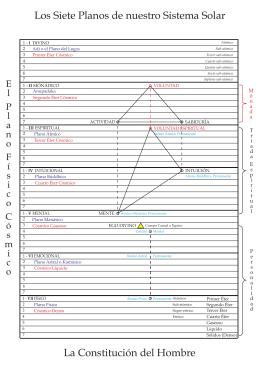 Tabla peridica de los elementos mcgraw los siete planos de nuestro sistema solar la urtaz Choice Image