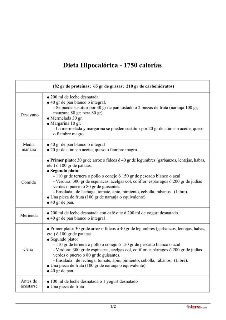 Modelo de dieta hipocaloricas