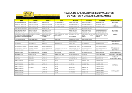 tabla de equivalencias