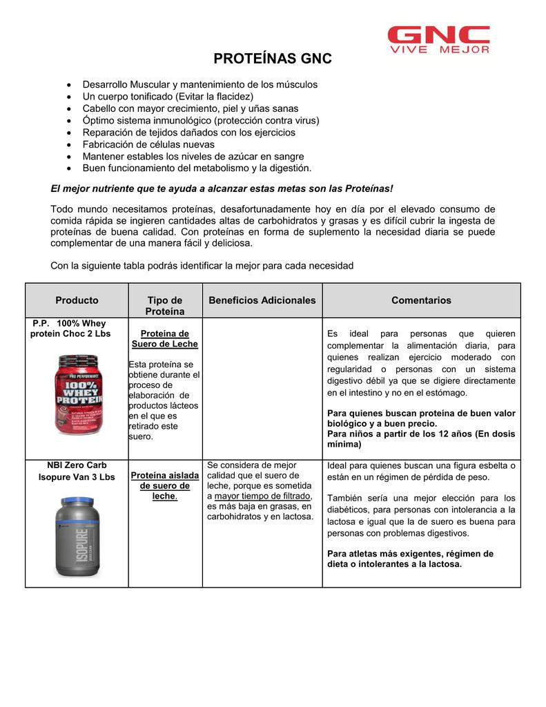 De peso proteina en perdida nivel de alto sangre y