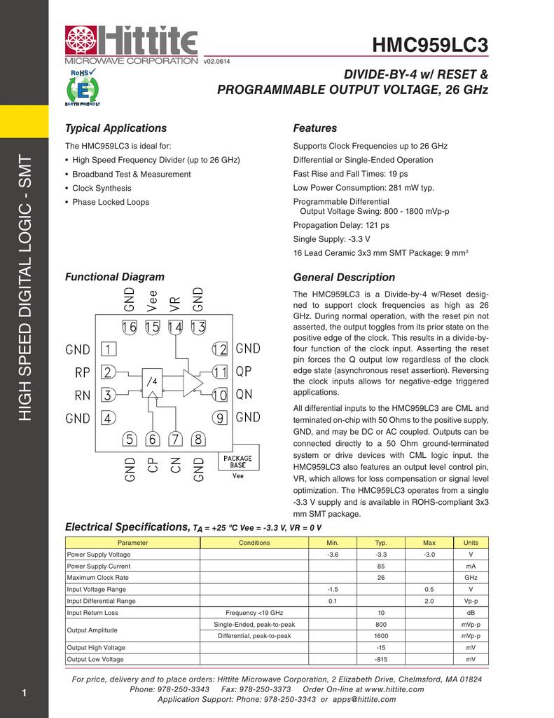 Design kit for HITTITE Frequency Dividers
