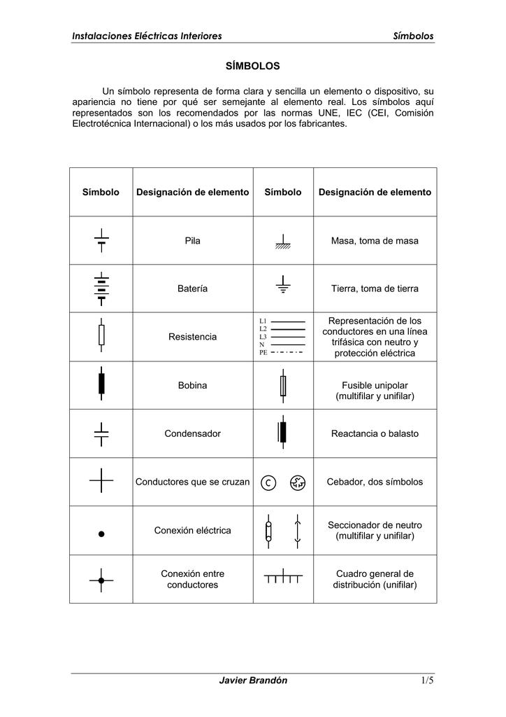 Simbologia unifilar