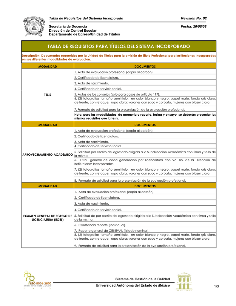 1111113 tabla de requisitos para títulos del sistema incorporado