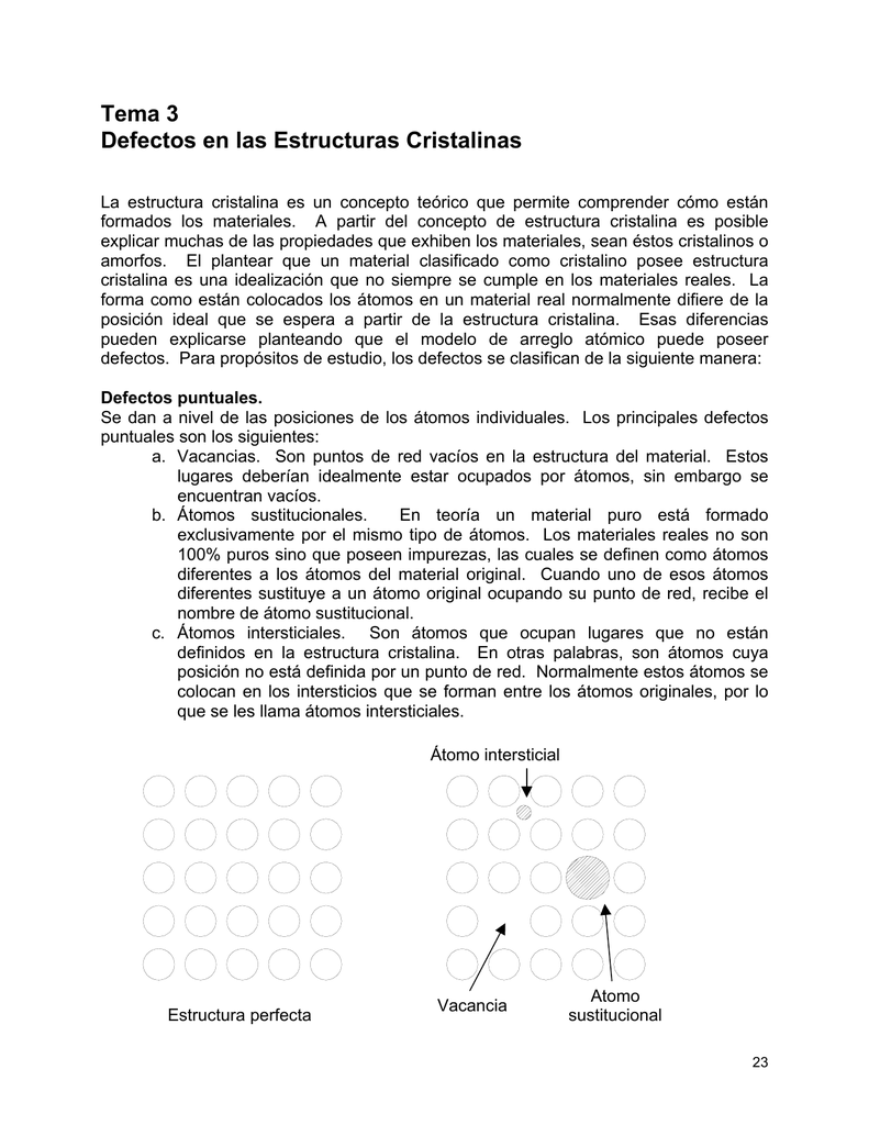 Tema 3 Defectos En Las Estructuras Cristalinas