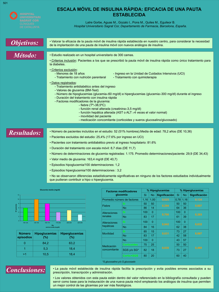 escala móvil para diabetes melitus