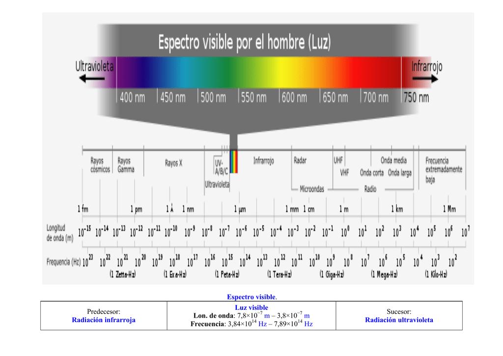Tablas De Color Color Luz
