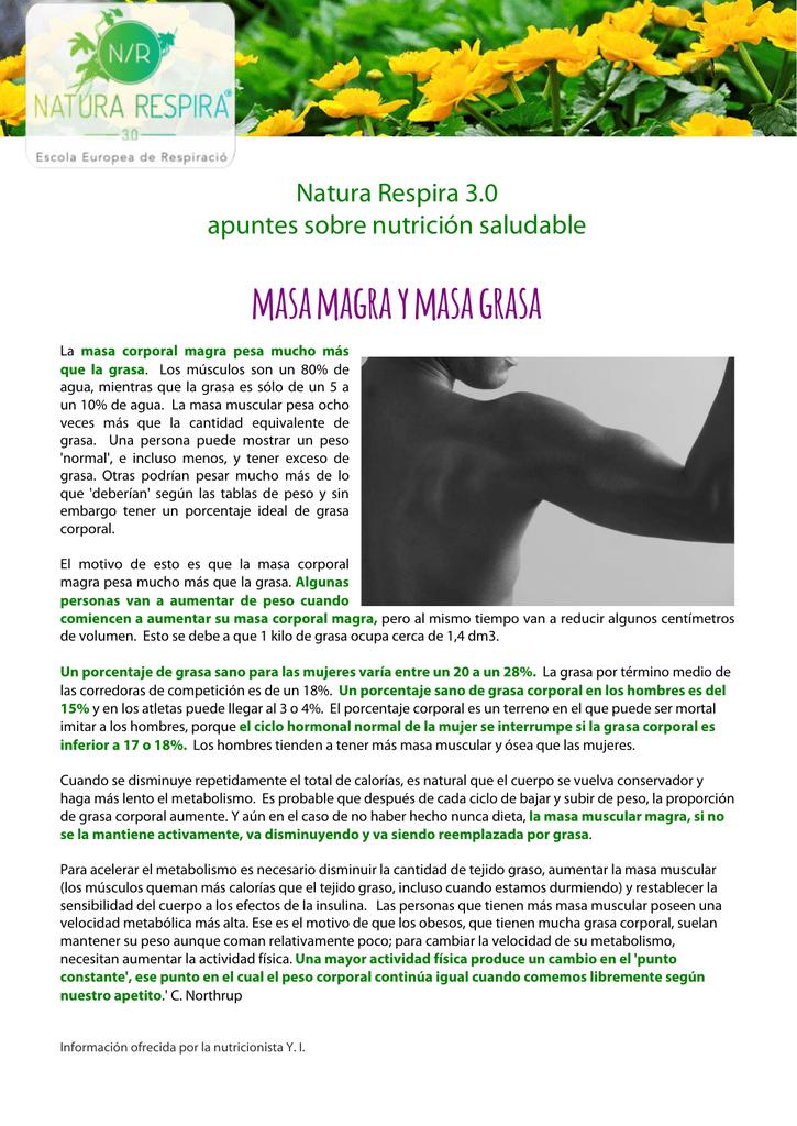 proporcion ideal masa muscular