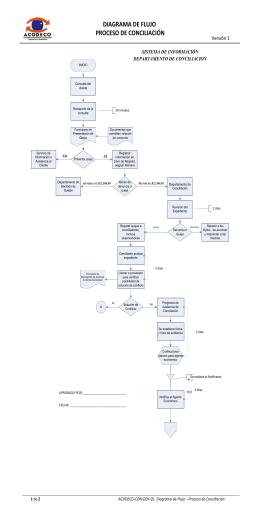 proceso de conciliaci u00d3n procedimientos