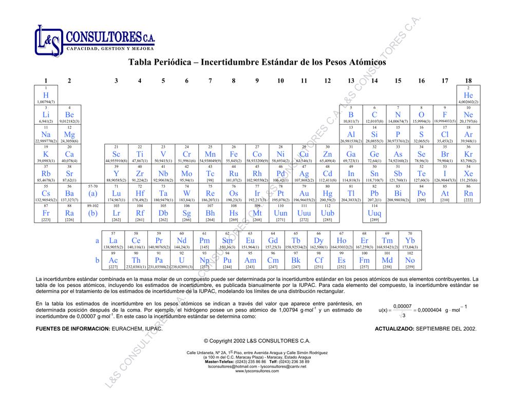peso atomico tabla periodica peso atomico tabla periodica definicion best of definicin de grupo