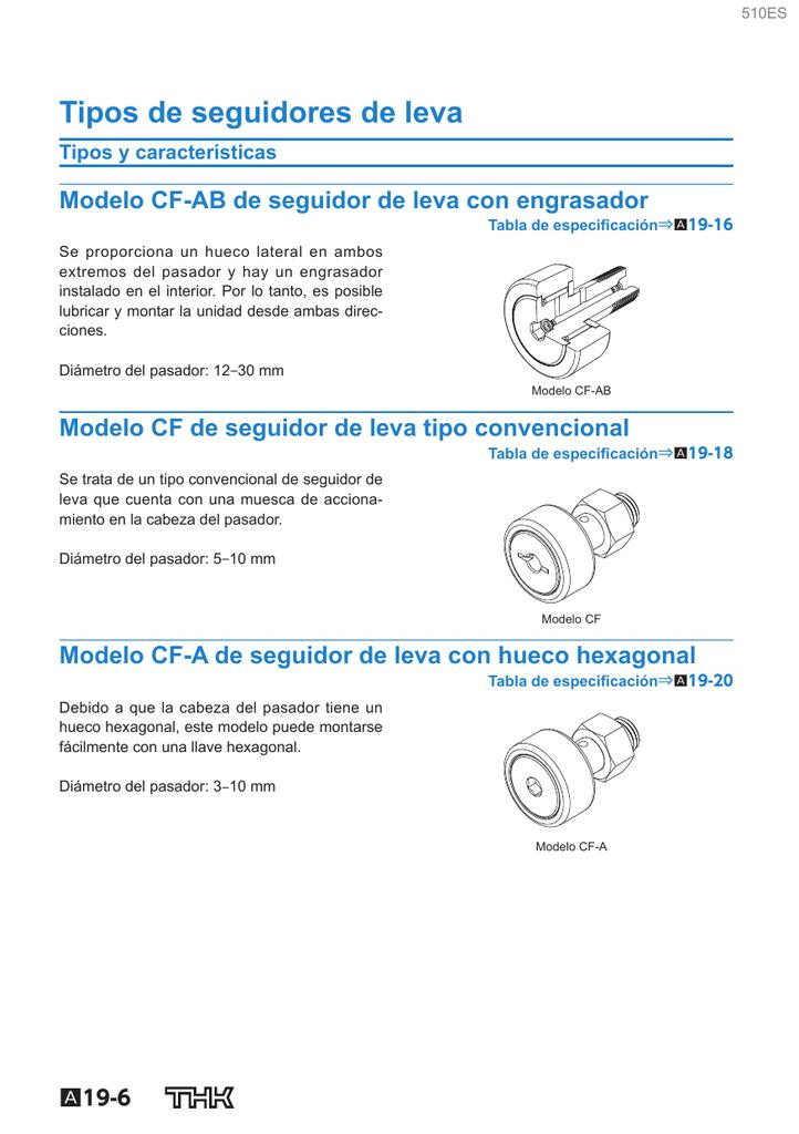 Tipos de levas pdf