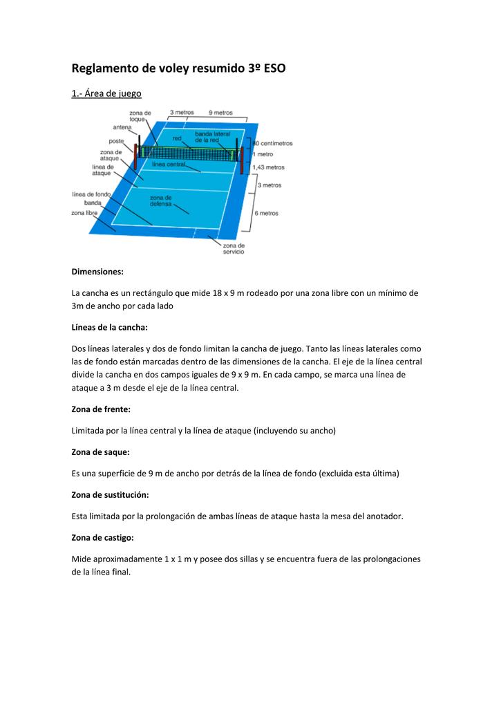 voleibol campo de juego-dimensiones